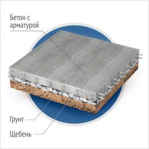 Image_floor_2