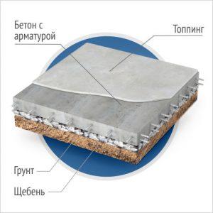 Image_floor_3