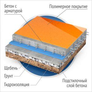 Image_floor_4